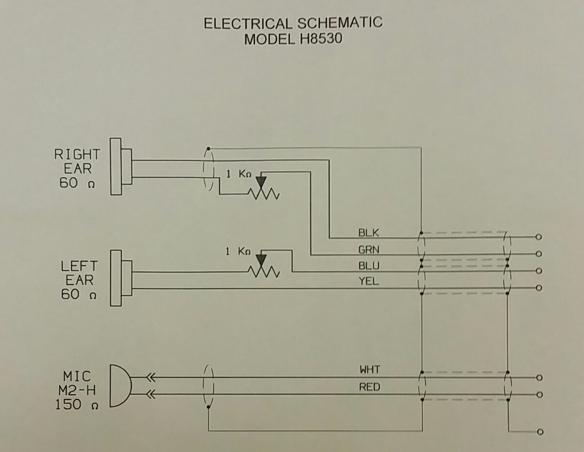 ... Pin Numbers reference a BP-325