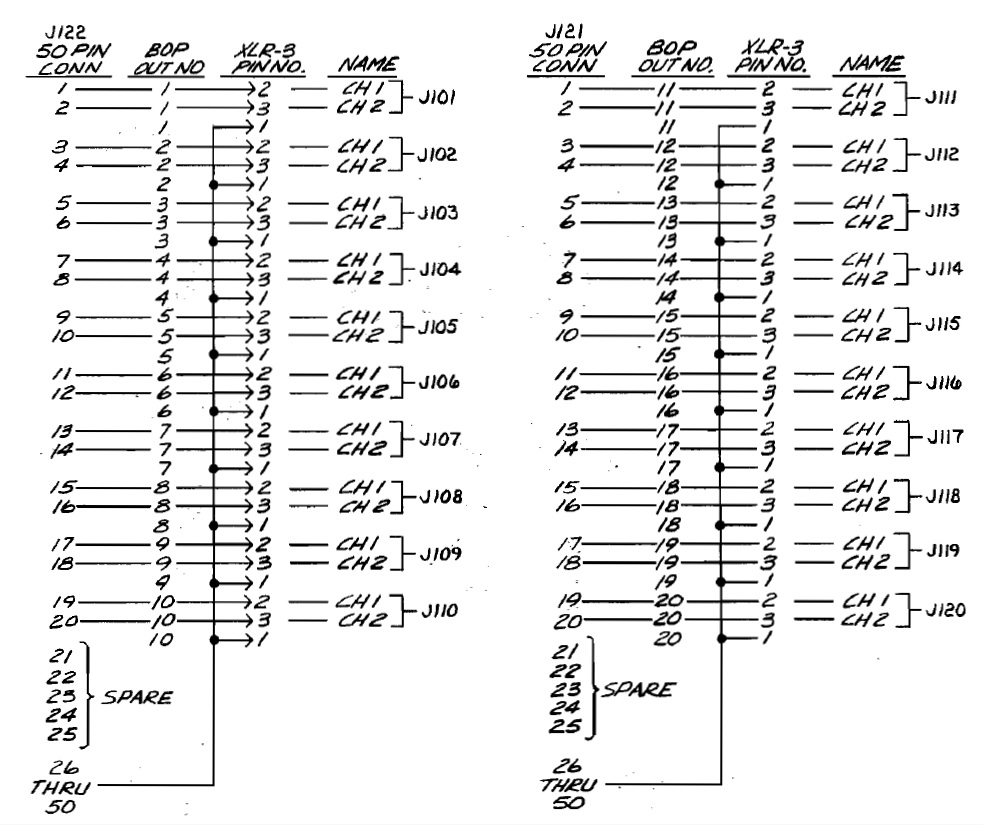 Telex Rts Pinouts Usoc Cable Wiring Diagram Pin Use Xlr